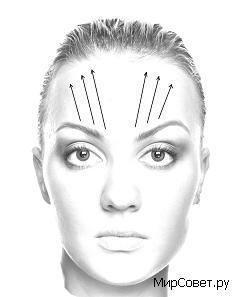 самомассаж лица лоб вертикальные поглаживания
