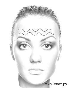 самамассаж лица лоб волнообразные горизонтальные движения
