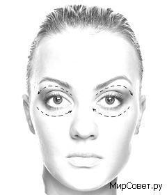 самомассаж лица область вокруг глаз